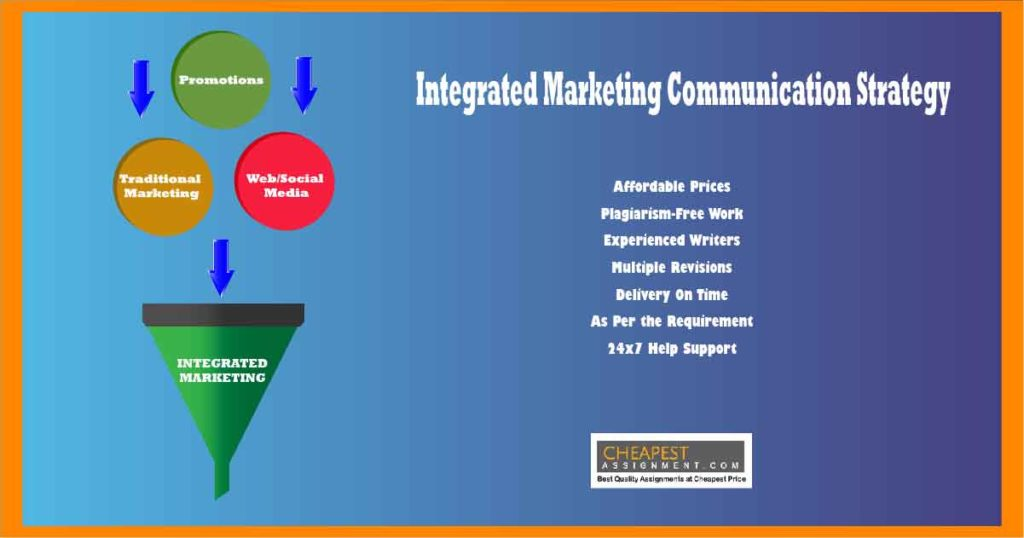 Integrated Marketing Communication Strategy for a Clothing company